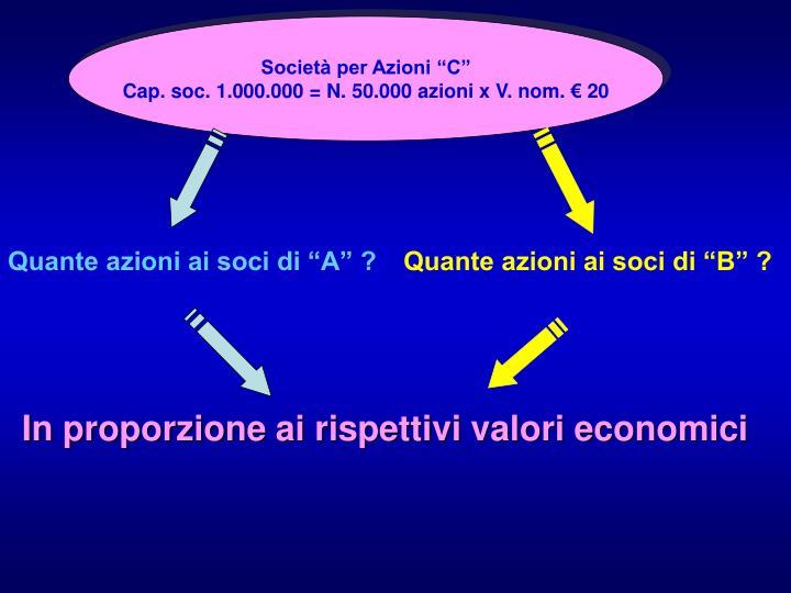 """Società per Azioni """"C"""""""