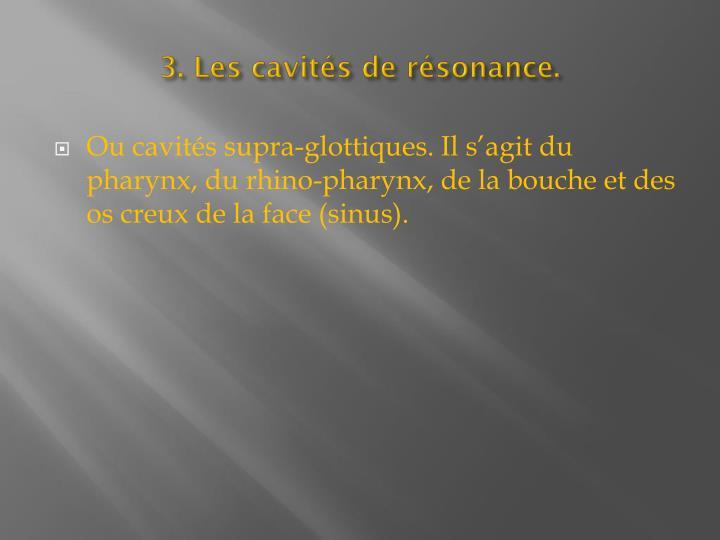 3. Les cavits de rsonance.