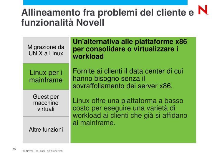 Allineamento fra problemi del cliente e funzionalità Novell