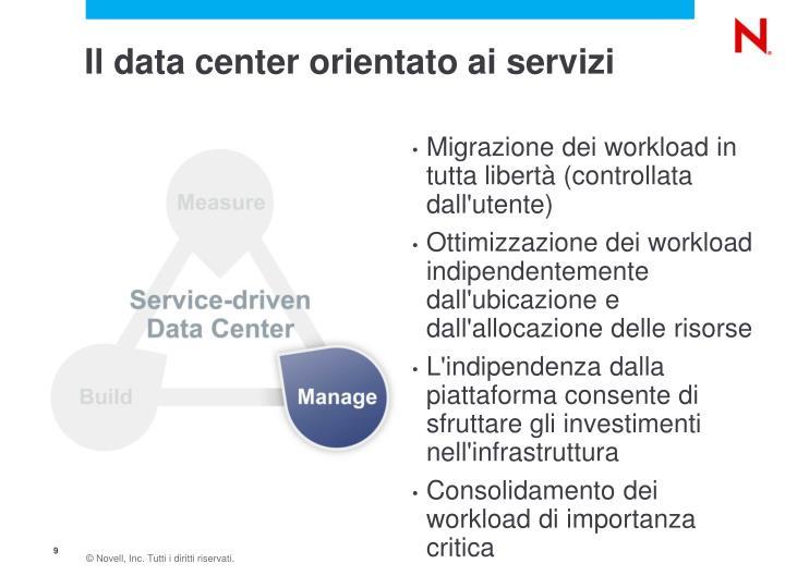 Il data center orientato ai servizi