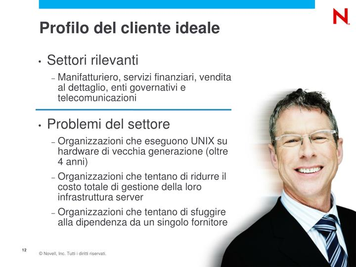 Profilo del cliente ideale