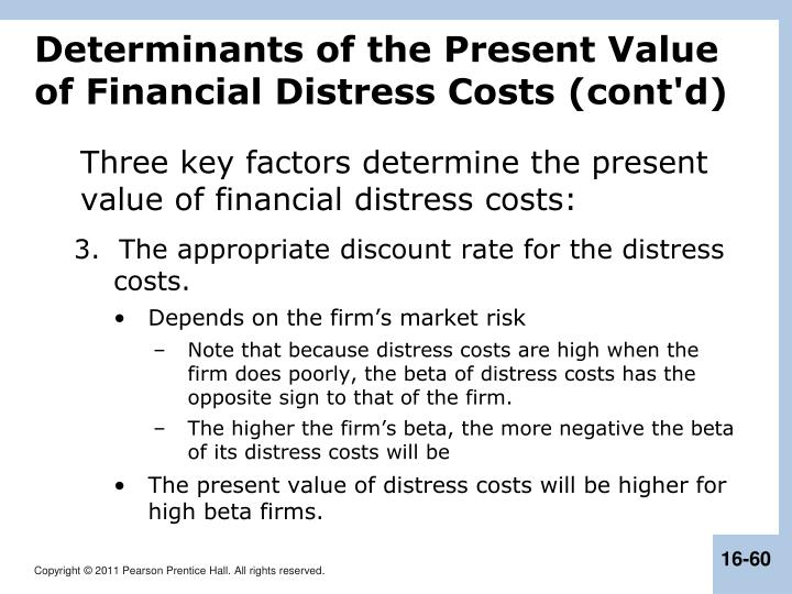 Determinants of the Present Value
