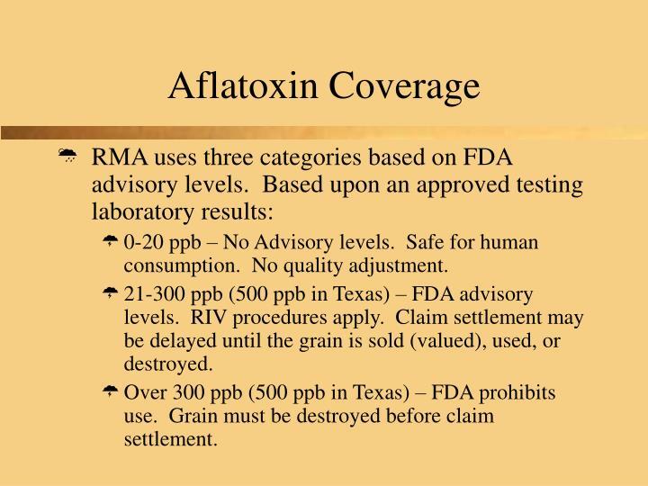 Aflatoxin Coverage