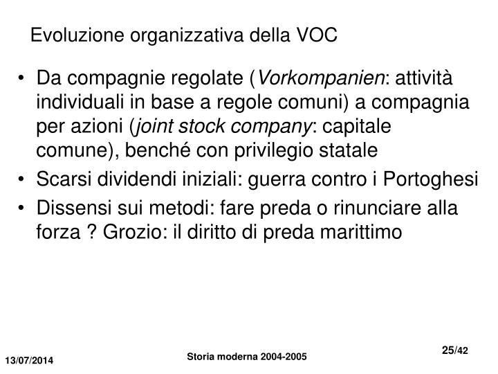 Evoluzione organizzativa della VOC