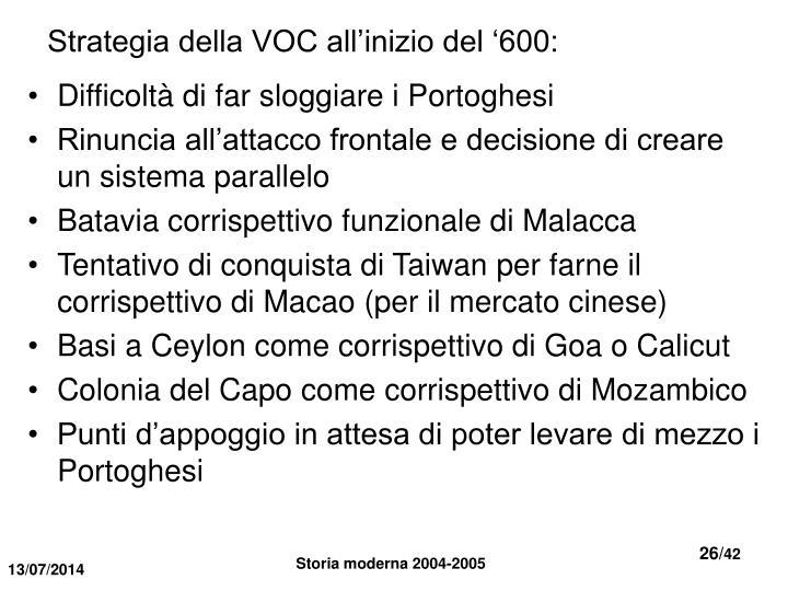 Strategia della VOC all'inizio del '600: