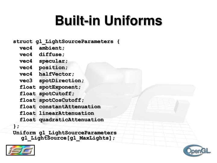 Built-in Uniforms