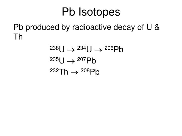 Pb Isotopes