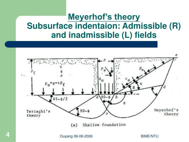 Meyerhof's theory