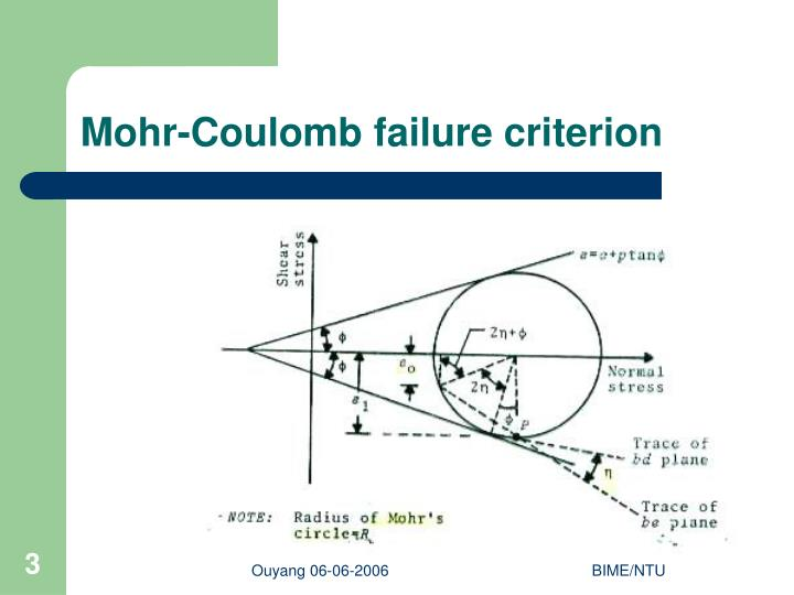 Mohr coulomb failure criterion