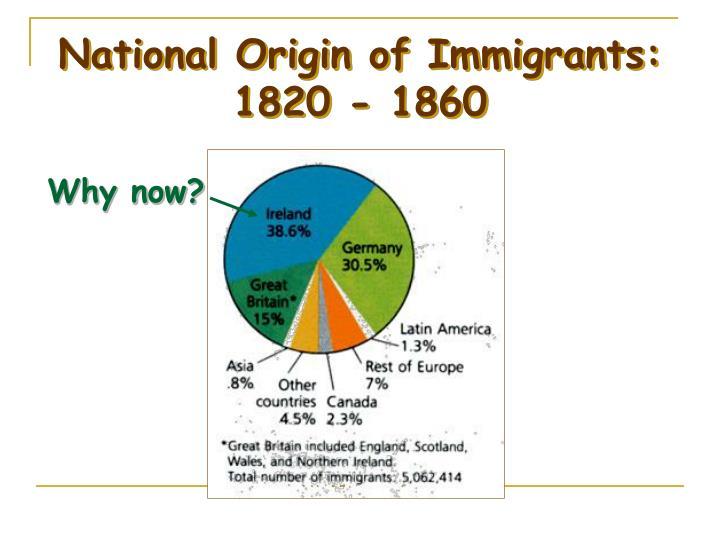 National Origin of Immigrants: