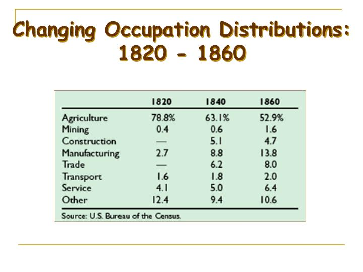 Changing Occupation Distributions:
