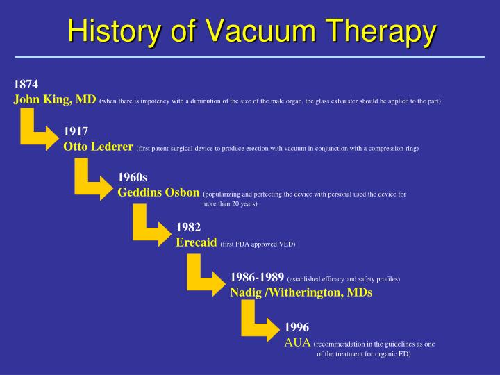 History of Vacuum Therapy