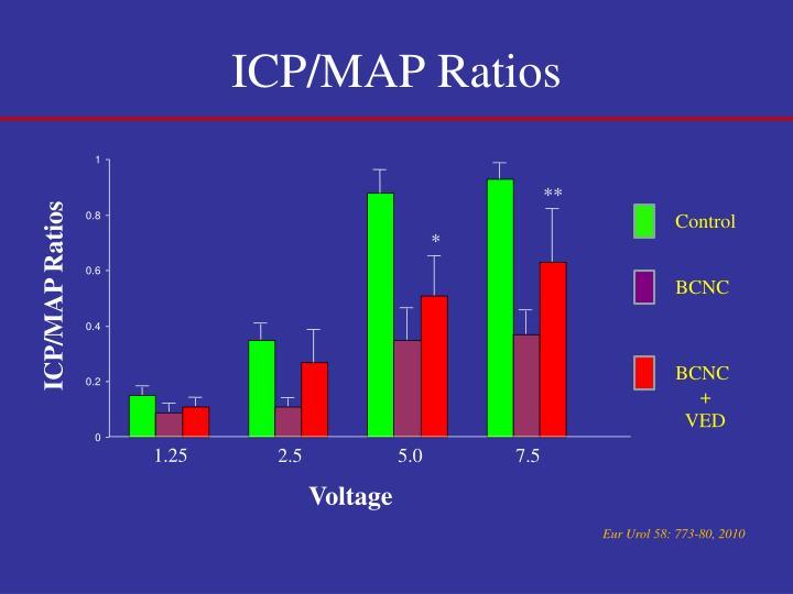 ICP/MAP Ratios