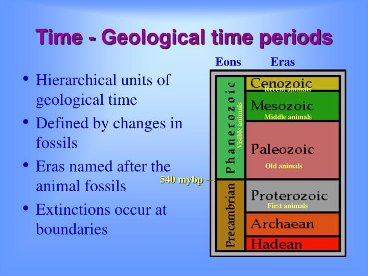 Time - Geological time periods