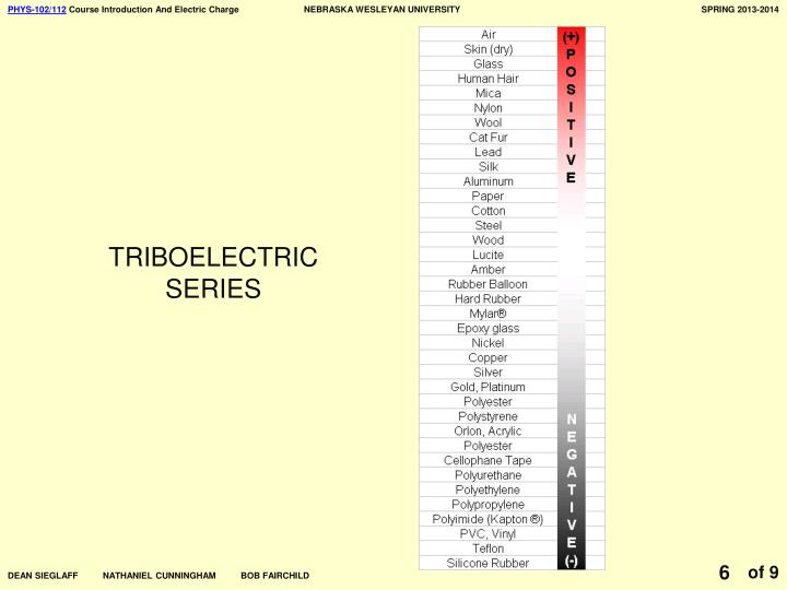 TRIBOELECTRIC SERIES
