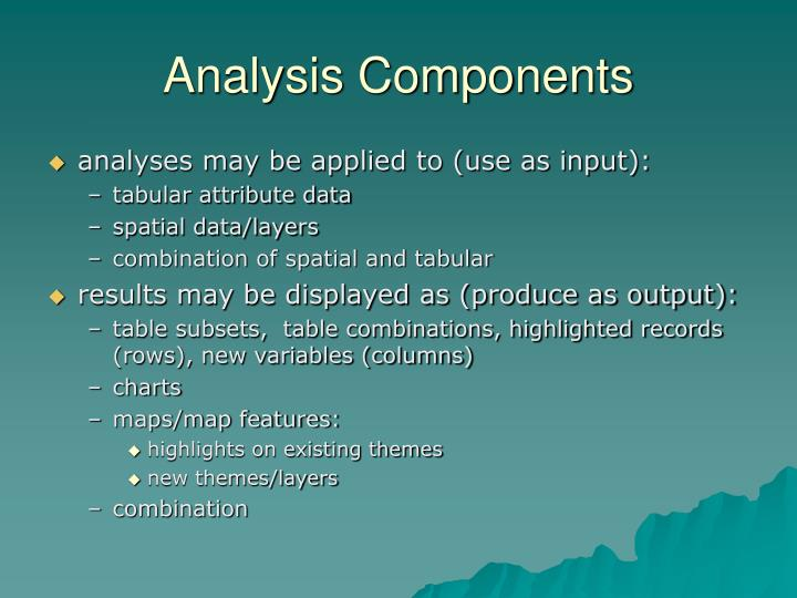 Analysis components