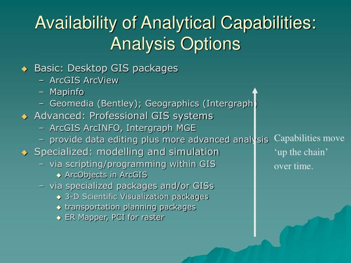 Availability of analytical capabilities analysis options