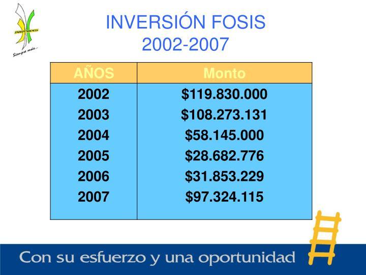 INVERSIÓN FOSIS