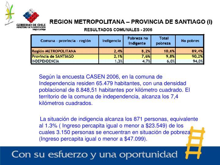 Según la encuesta CASEN 2006, en la comuna de Independencia residen 65.479 habitantes,