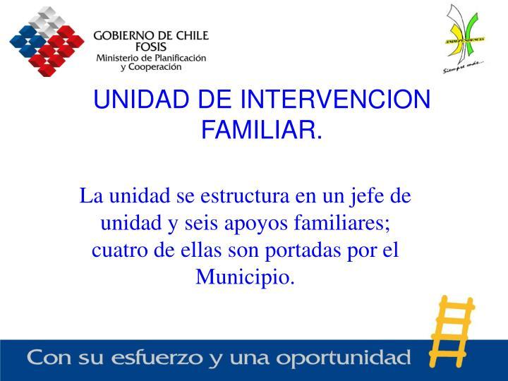 UNIDAD DE INTERVENCION FAMILIAR.