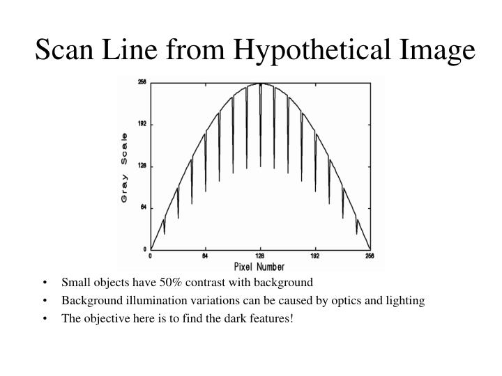 Scan Line from Hypothetical Image