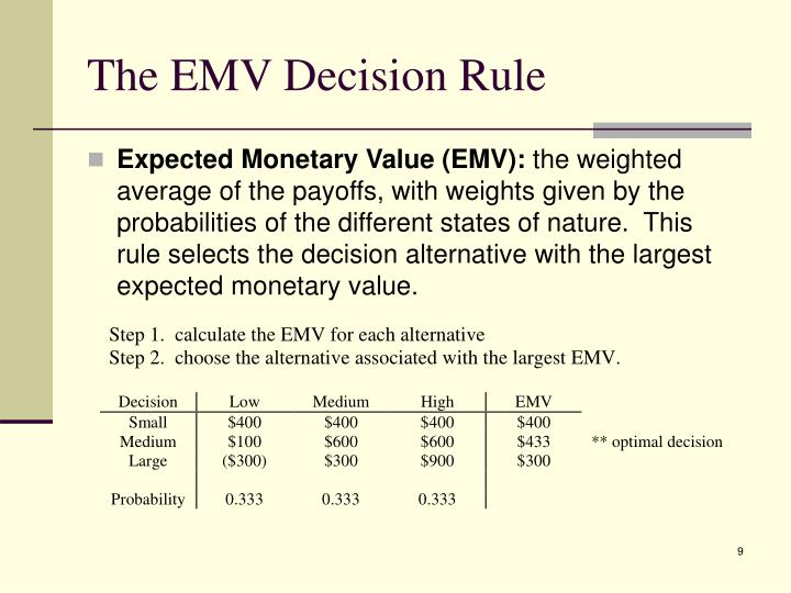The EMV Decision Rule
