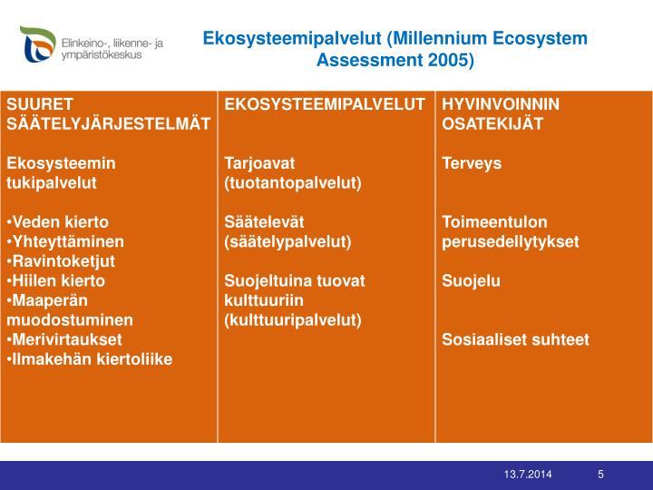 Ekosysteemipalvelut (Millennium Ecosystem Assessment 2005)