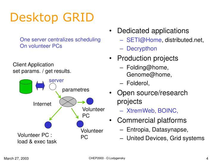 Desktop GRID