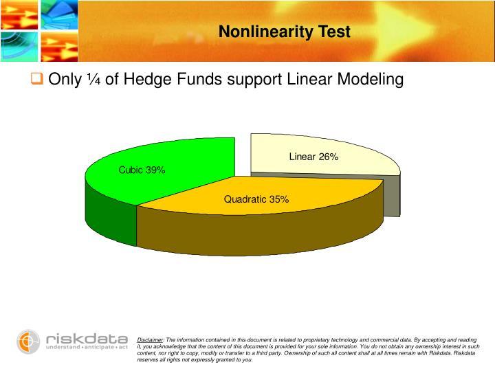 Nonlinearity Test