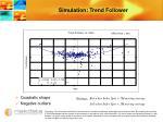 simulation trend follower