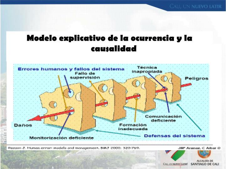 Modelo explicativo de la ocurrencia y la causalidad