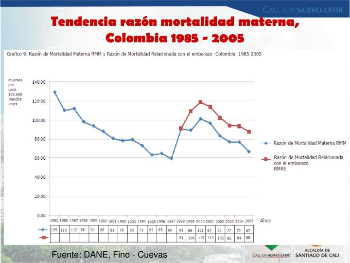 Tendencia razón mortalidad materna, Colombia 1985 - 2005