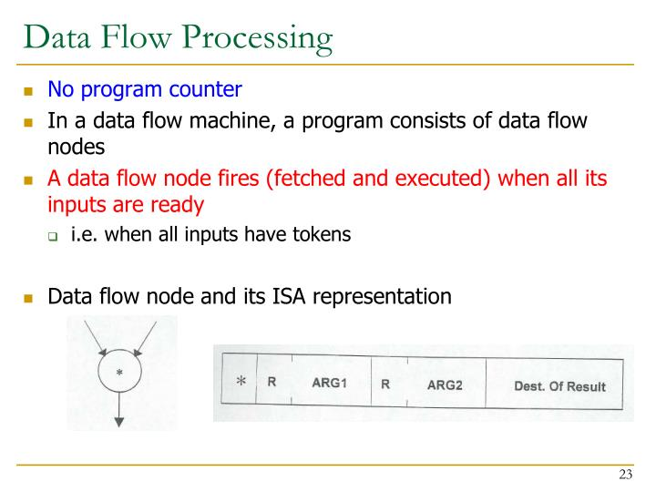 Data Flow Processing