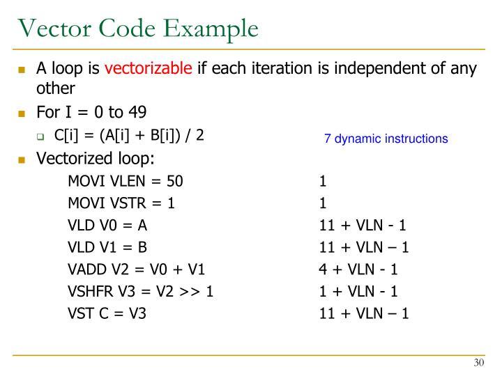 Vector Code Example