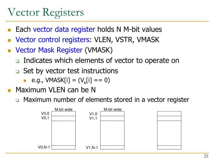 Vector Registers