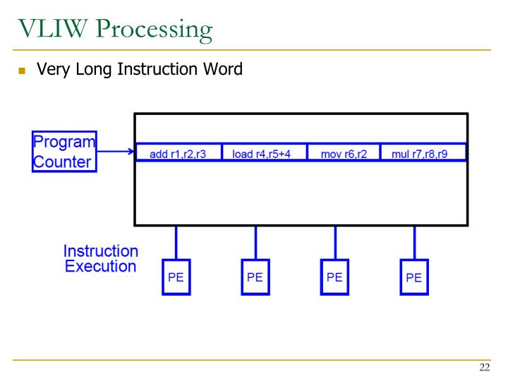 VLIW Processing