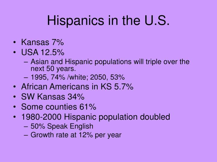 Hispanics in the U.S.