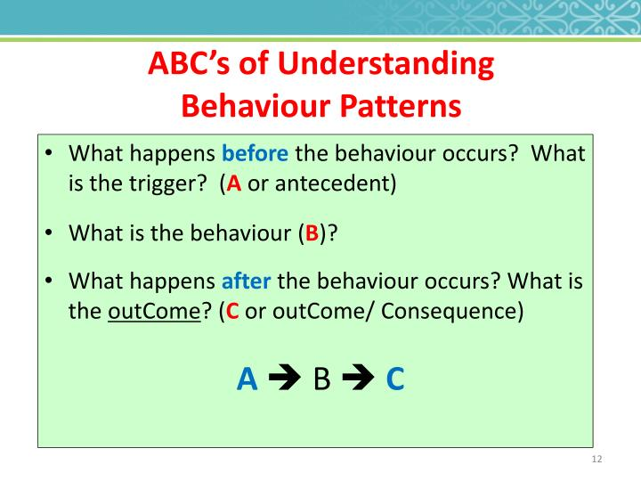 ABC's of Understanding