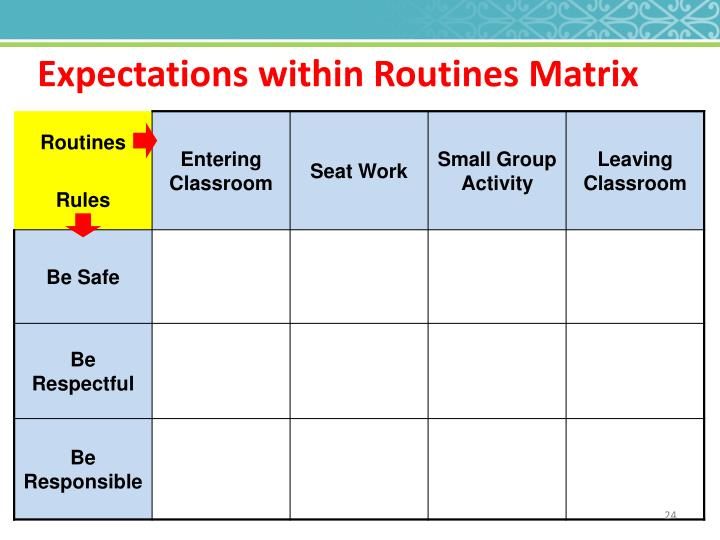 Expectations within Routines Matrix