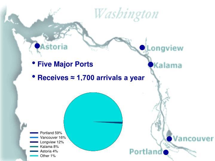 Five Major Ports