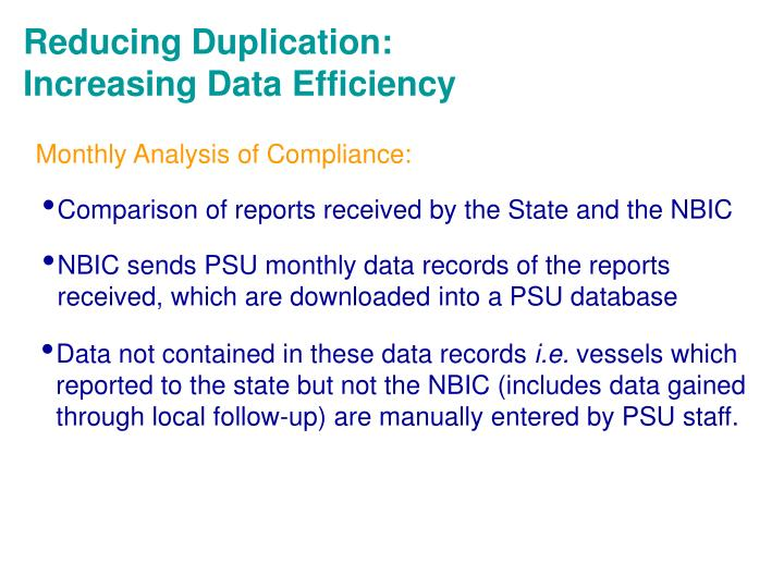 Reducing Duplication: Increasing Data Efficiency