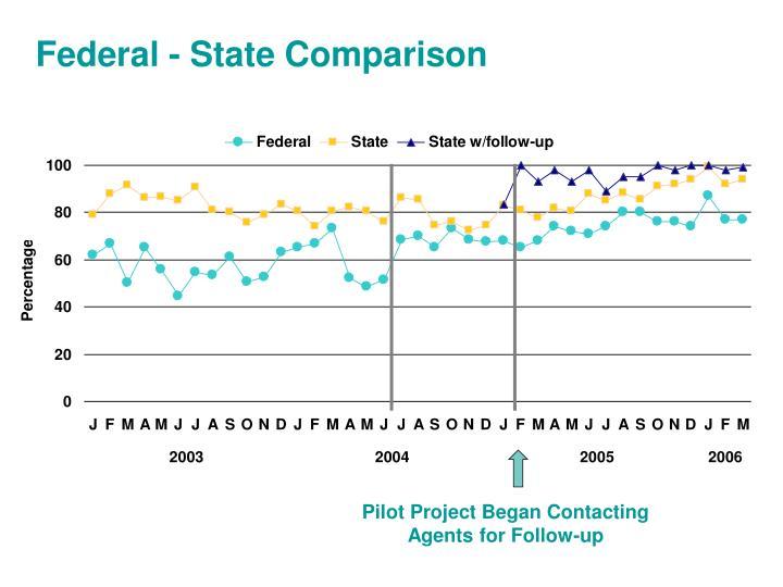 Federal - State Comparison