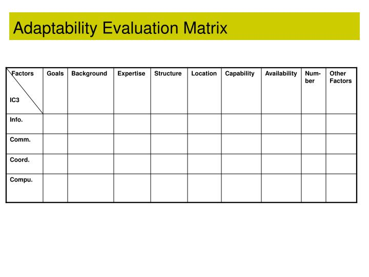 Adaptability Evaluation Matrix