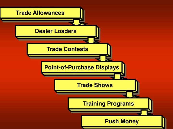 Trade Allowances