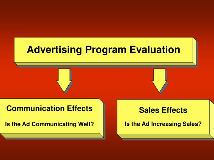 Advertising Program Evaluation