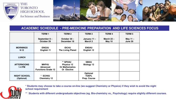 ACADEMIC SCHEDULE  - PRE-MEDICINE PREPARATION  AND LIFE SCIENCES FOCUS