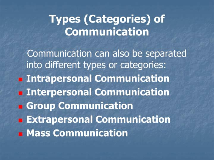 Types (Categories) of Communication