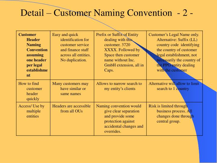 Detail – Customer Naming Convention  - 2 -