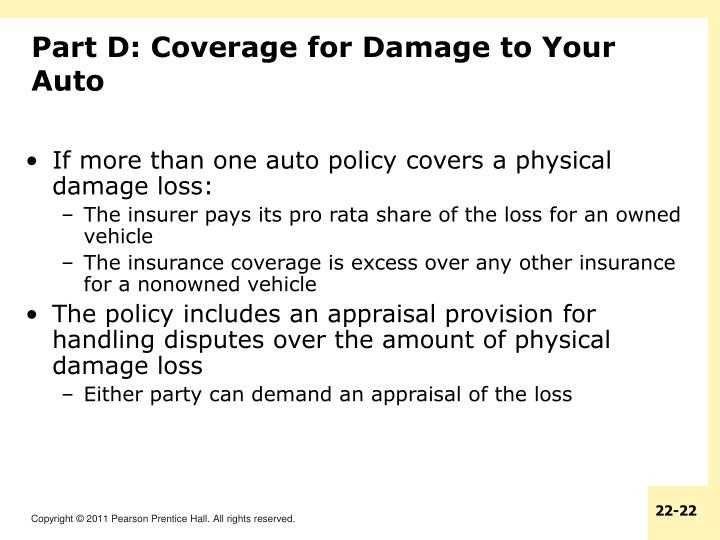 Part D: Coverage for Damage to Your Auto