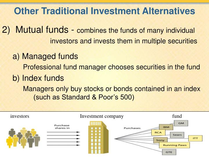 Other Traditional Investment Alternatives